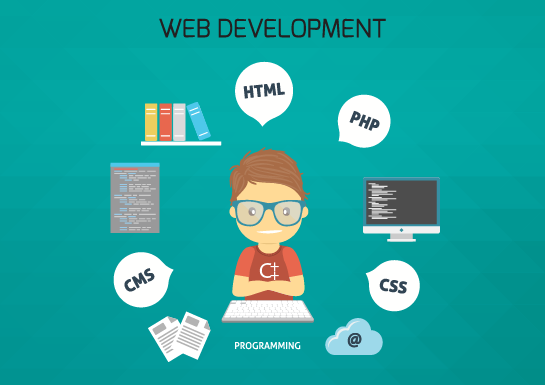 Courses To Learn Web Design And Development